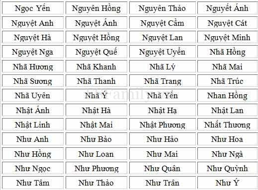 1001-ten-hay-va-y-nghia-cho-be-gai-sinh-nam-2015-tuoi-mui-3900