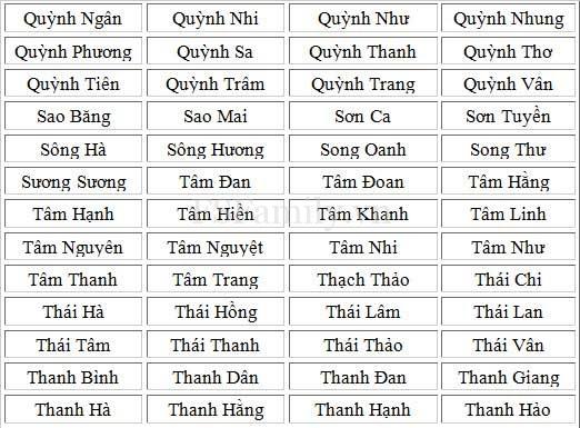 1001-ten-hay-va-y-nghia-cho-be-gai-sinh-nam-2015-tuoi-mui-39004