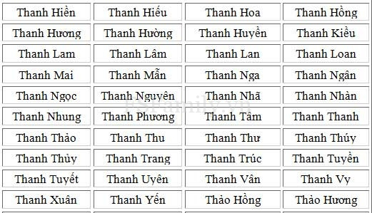 1001-ten-hay-va-y-nghia-cho-be-gai-sinh-nam-2015-tuoi-mui-39005
