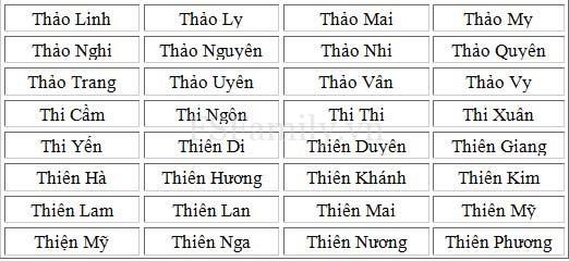 1001-ten-hay-va-y-nghia-cho-be-gai-sinh-nam-2015-tuoi-mui-39006