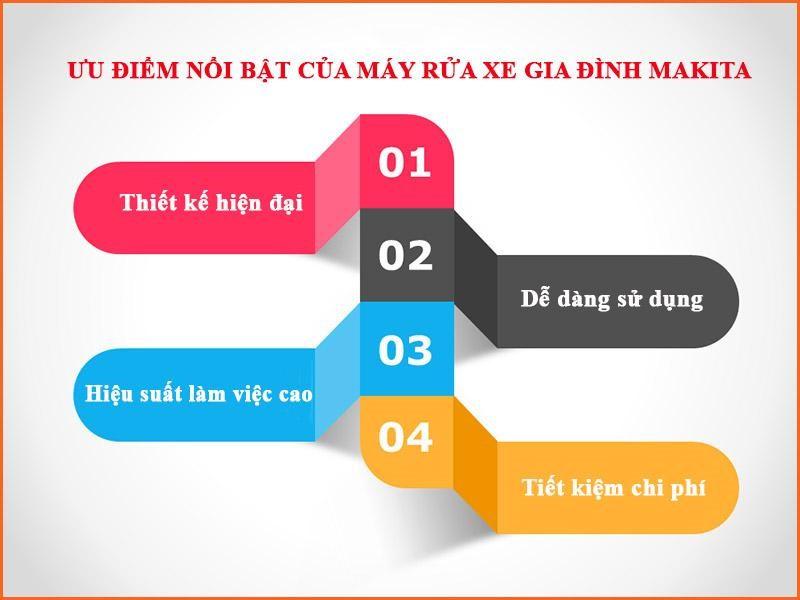 top-3-model-may-rua-xe-gia-dinh-makita-tot-nhat-hien-nay.html (1)